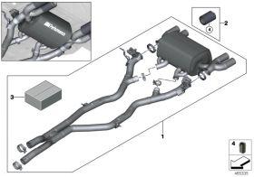 BMW M Performance Muffler System